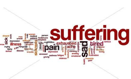 Suffering word cloud